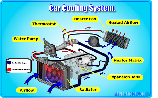 Cooling System Service. Keeping your engine cool.